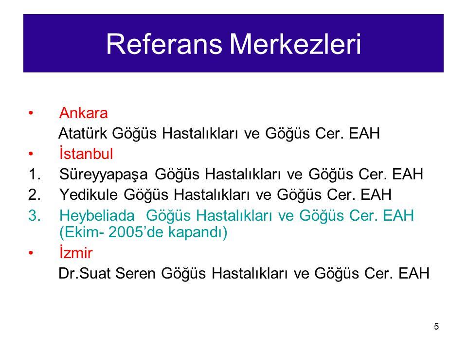 Referans Merkezleri Ankara