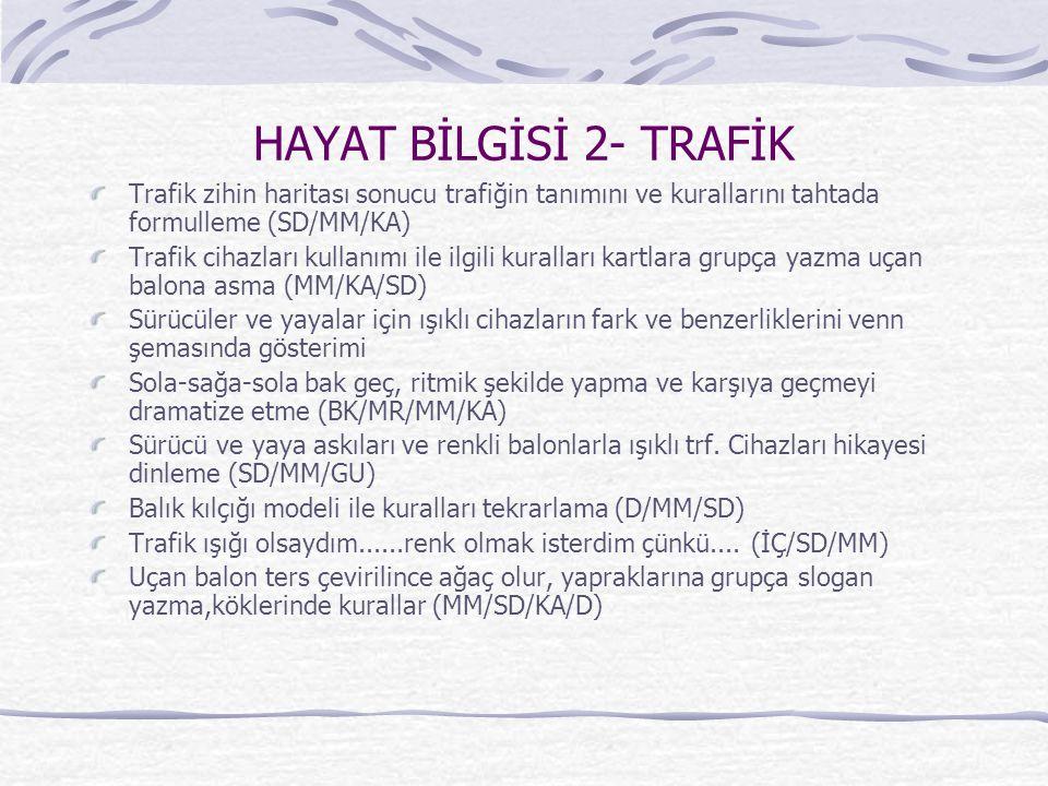 HAYAT BİLGİSİ 2- TRAFİK Trafik zihin haritası sonucu trafiğin tanımını ve kurallarını tahtada formulleme (SD/MM/KA)