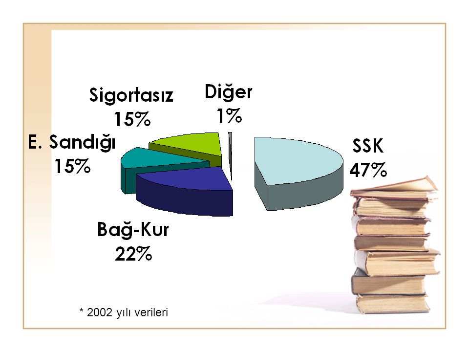 * 2002 yılı verileri