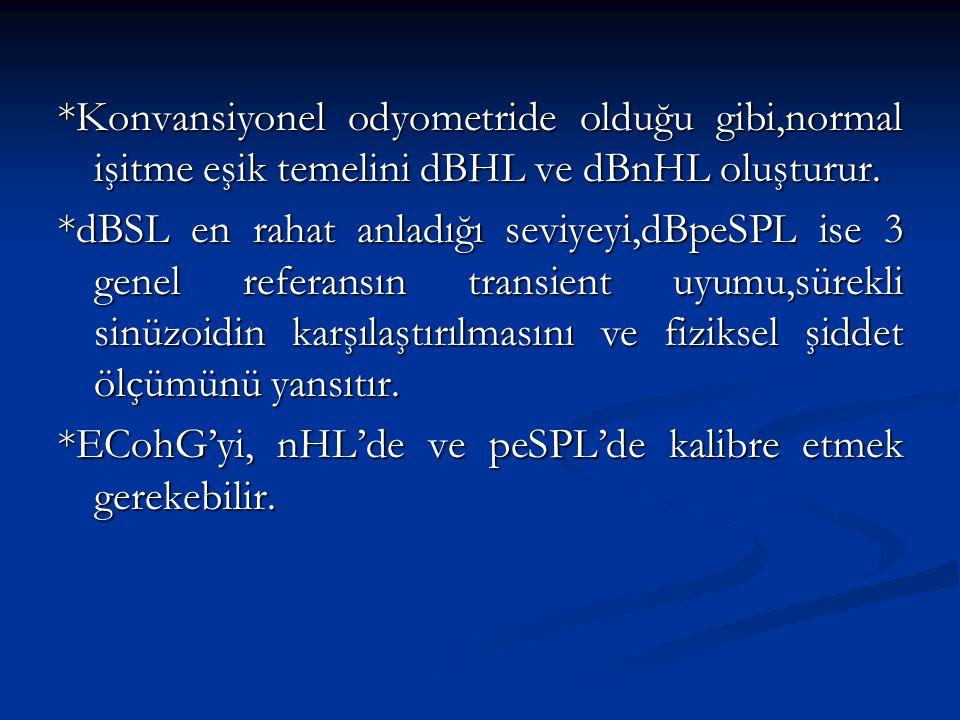 *Konvansiyonel odyometride olduğu gibi,normal işitme eşik temelini dBHL ve dBnHL oluşturur.