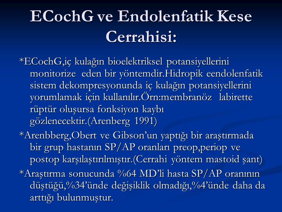 ECochG ve Endolenfatik Kese Cerrahisi: