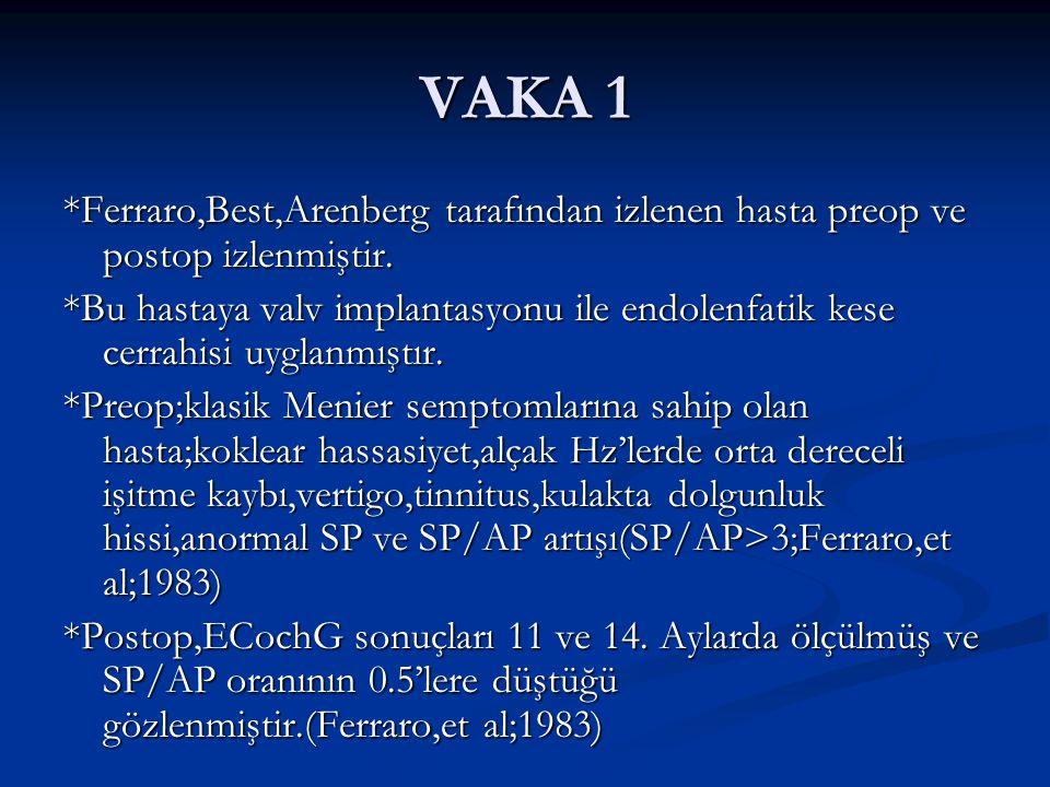 VAKA 1 *Ferraro,Best,Arenberg tarafından izlenen hasta preop ve postop izlenmiştir.