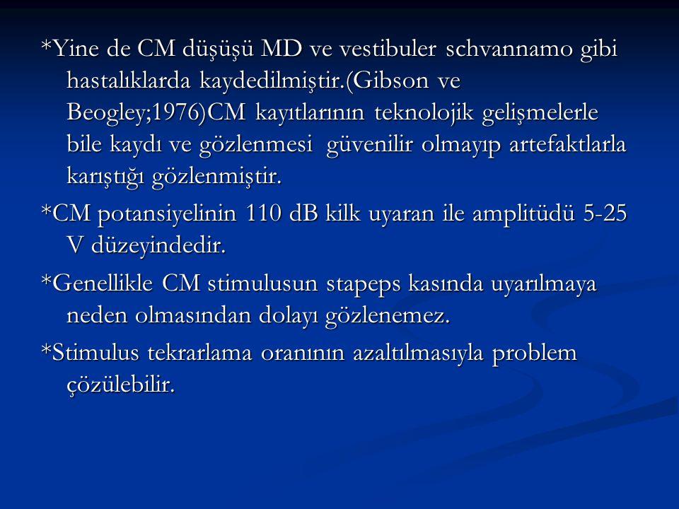 *Yine de CM düşüşü MD ve vestibuler schvannamo gibi hastalıklarda kaydedilmiştir.(Gibson ve Beogley;1976)CM kayıtlarının teknolojik gelişmelerle bile kaydı ve gözlenmesi güvenilir olmayıp artefaktlarla karıştığı gözlenmiştir.
