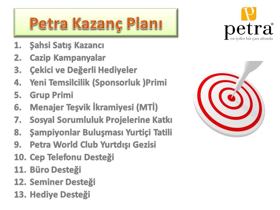 Petra Kazanç Planı Şahsi Satış Kazancı Cazip Kampanyalar
