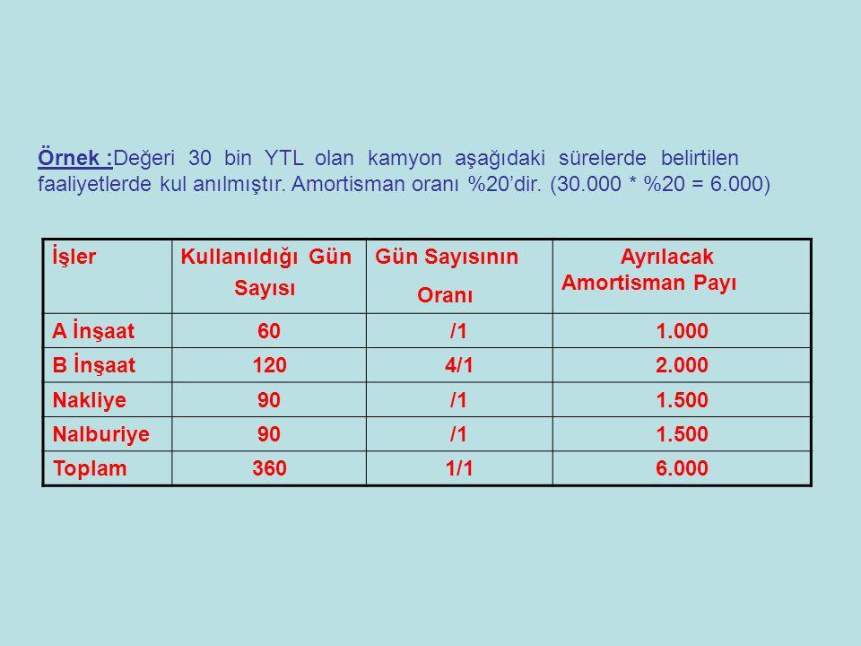 Örnek :Değeri 30 bin YTL olan kamyon aşağıdaki sürelerde belirtilen