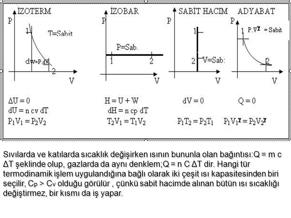 Sıvılarda ve katılarda sıcaklık değişirken ısının bununla olan bağıntısı:Q = m c ΔT şeklinde olup, gazlarda da aynı denklem;Q = n C ΔT dir.