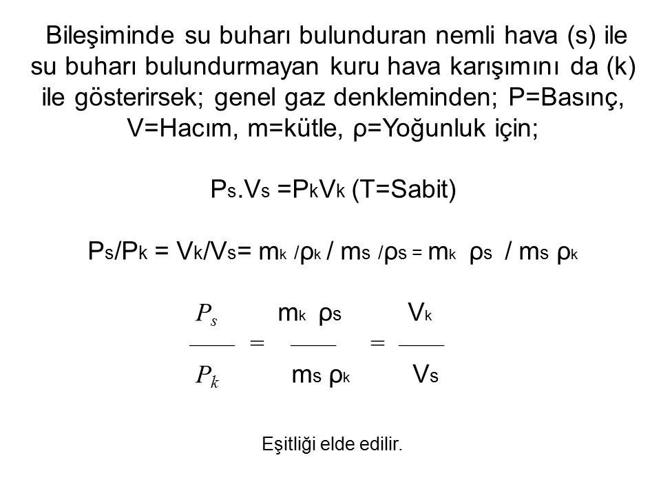 Ps/Pk = Vk/Vs= mk /ρk / ms /ρs = mk ρs / ms ρk