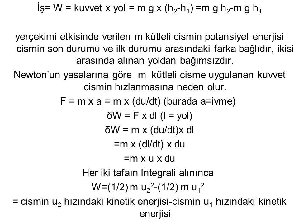 İş= W = kuvvet x yol = m g x (h2-h1) =m g h2-m g h1