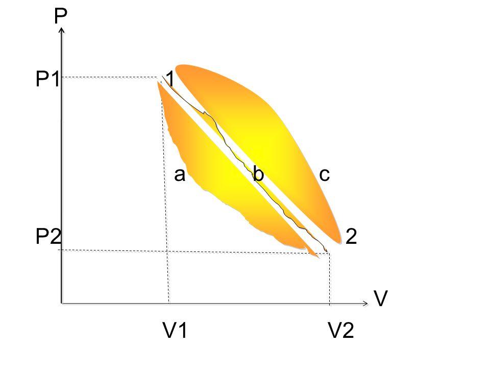 P P1 1 a b c P2 2 V V1 V2