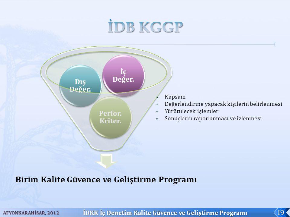 Birim Kalite Güvence ve Geliştirme Programı