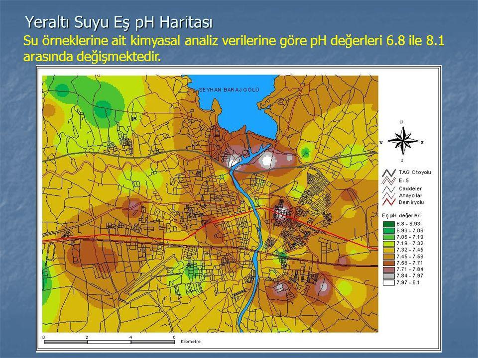 Yeraltı Suyu Eş pH Haritası