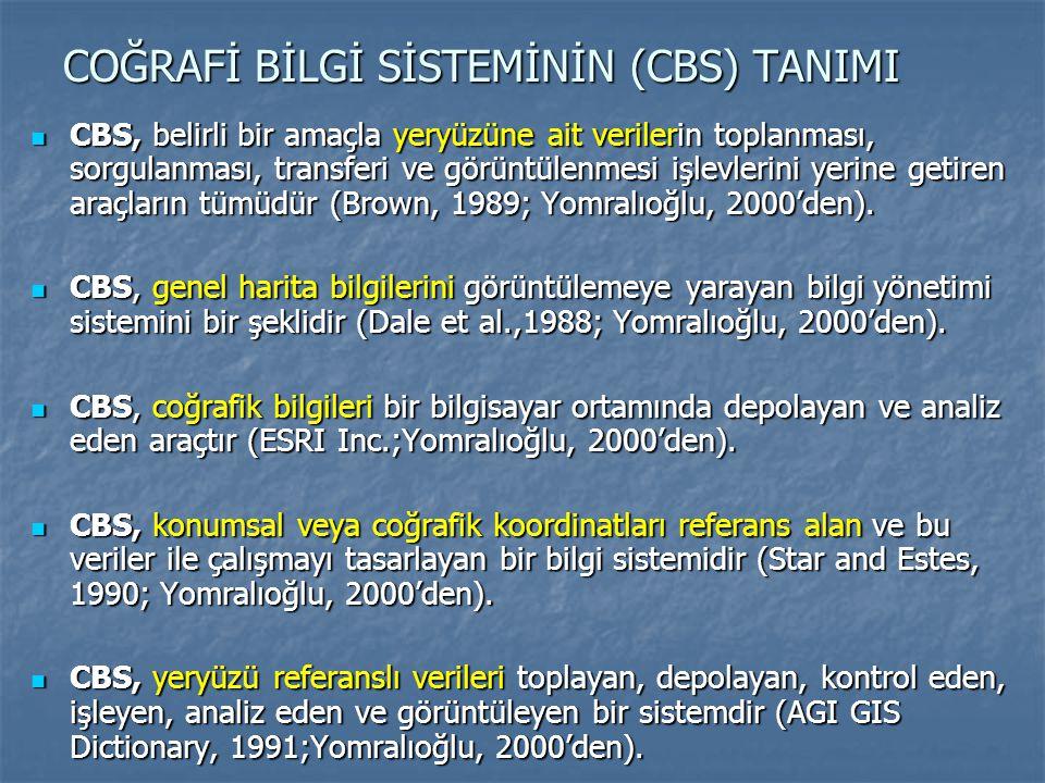 COĞRAFİ BİLGİ SİSTEMİNİN (CBS) TANIMI