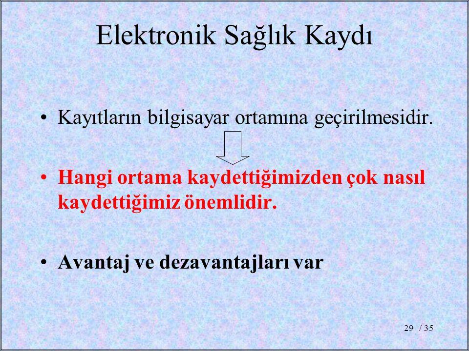 Elektronik Sağlık Kaydı