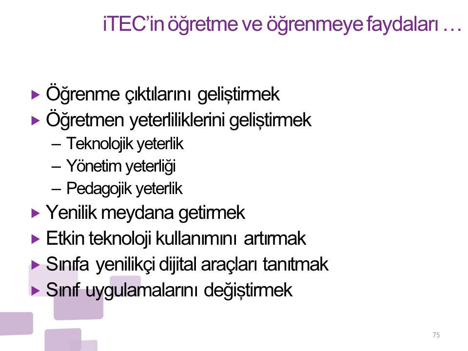 iTEC'in öğretme ve öğrenmeye faydaları …