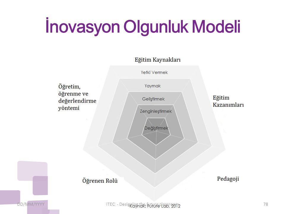 İnovasyon Olgunluk Modeli