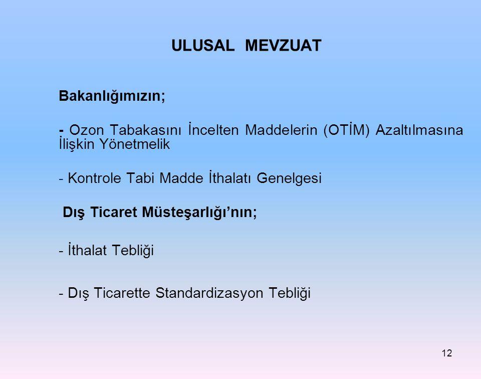 ULUSAL MEVZUAT Bakanlığımızın; - Ozon Tabakasını İncelten Maddelerin (OTİM) Azaltılmasına İlişkin Yönetmelik.