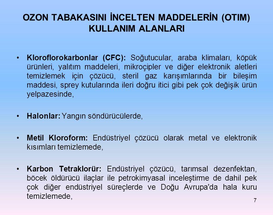 OZON TABAKASINI İNCELTEN MADDELERİN (OTIM) KULLANIM ALANLARI