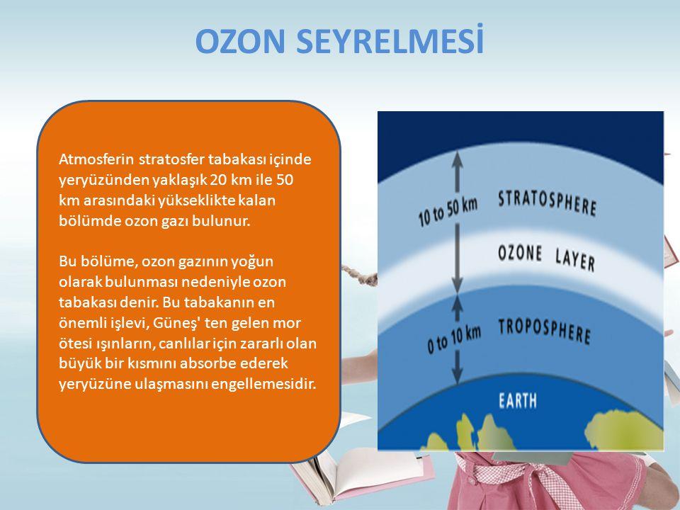 OZON SEYRELMESİ Atmosferin stratosfer tabakası içinde yeryüzünden yaklaşık 20 km ile 50 km arasındaki yükseklikte kalan bölümde ozon gazı bulunur.