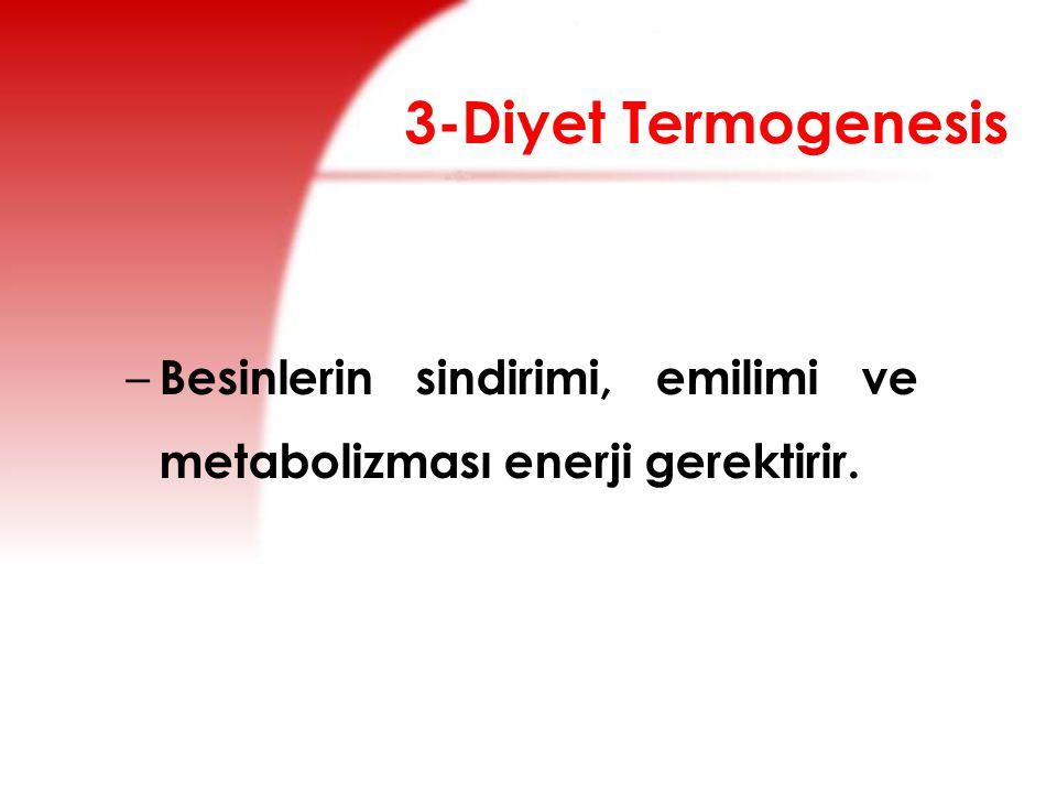 3-Diyet Termogenesis Besinlerin sindirimi, emilimi ve metabolizması enerji gerektirir.