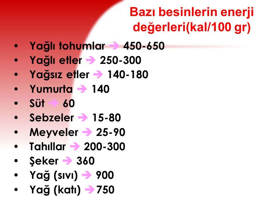 Bazı besinlerin enerji değerleri(kal/100 gr)