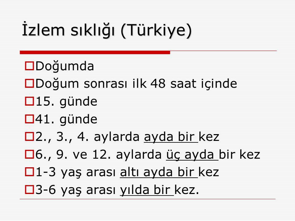İzlem sıklığı (Türkiye)