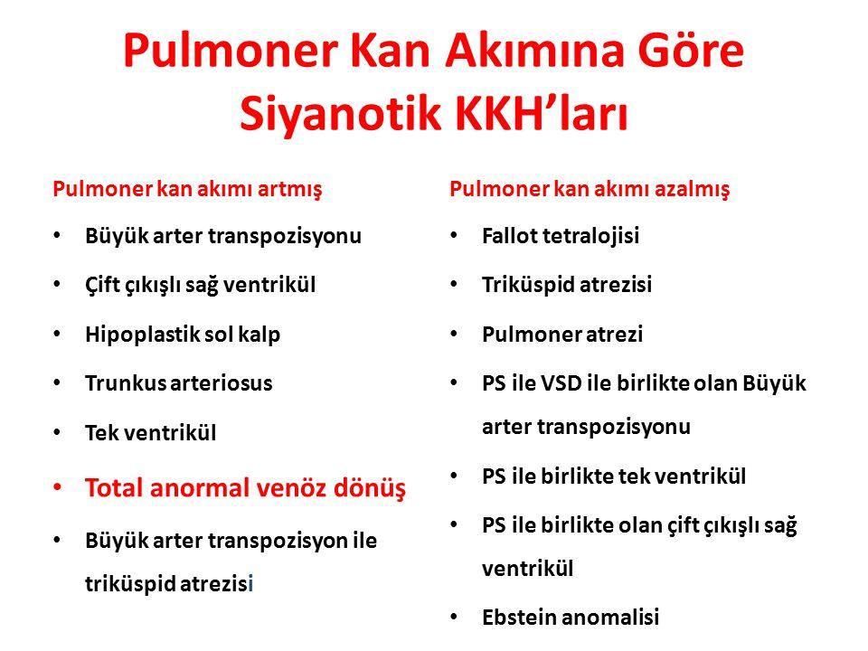 Pulmoner Kan Akımına Göre Siyanotik KKH'ları