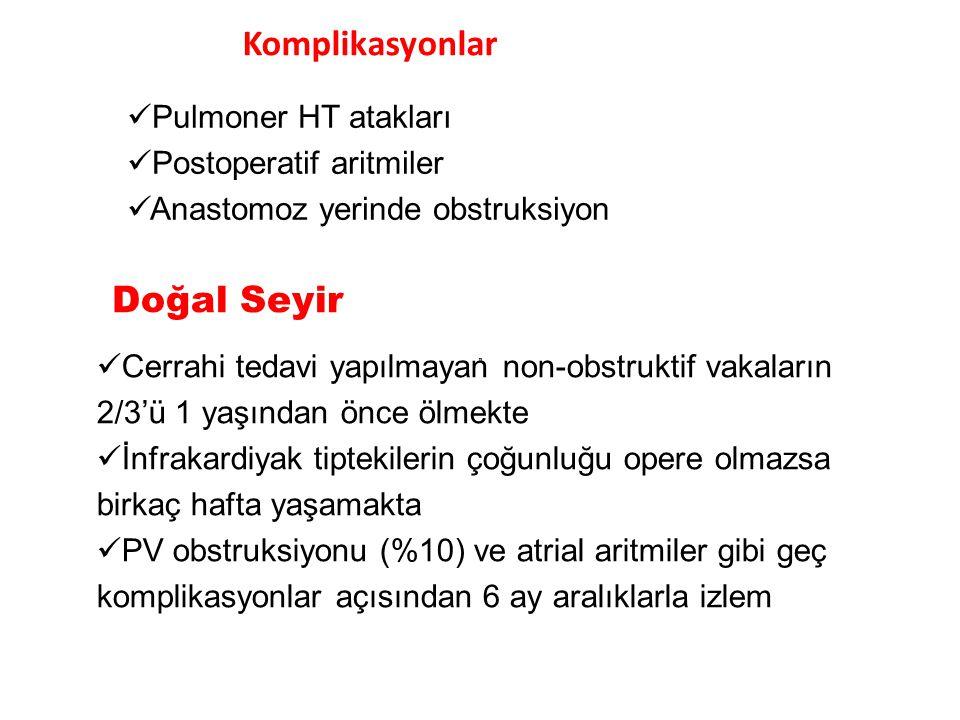 Komplikasyonlar Doğal Seyir Pulmoner HT atakları