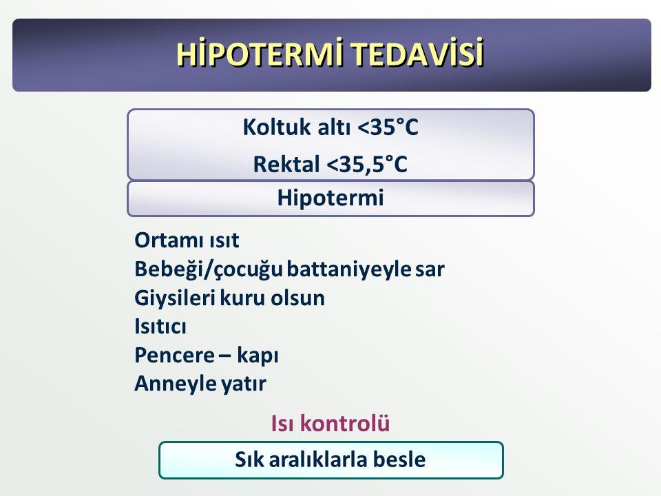 HİPOTERMİ TEDAVİSİ Koltuk altı <35°C Rektal <35,5°C Hipotermi