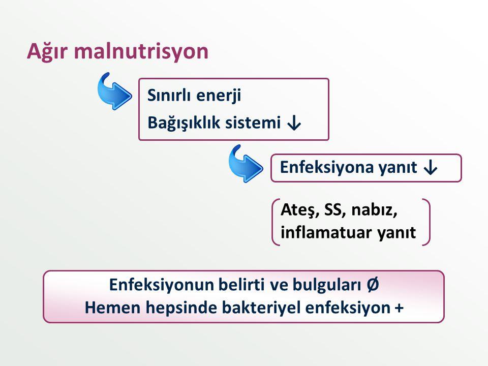 Ağır malnutrisyon Sınırlı enerji Bağışıklık sistemi ↓