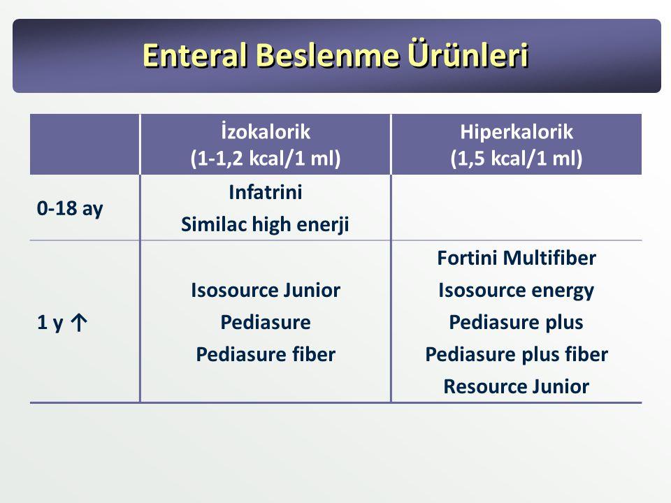 Enteral Beslenme Ürünleri