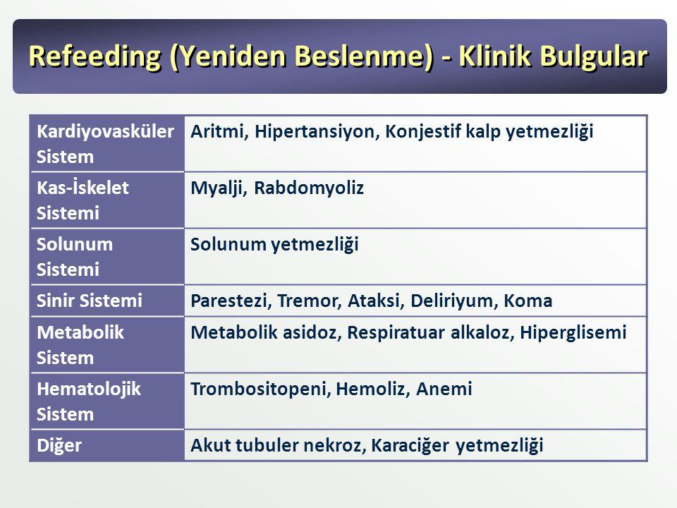 Refeeding (Yeniden Beslenme) - Klinik Bulgular