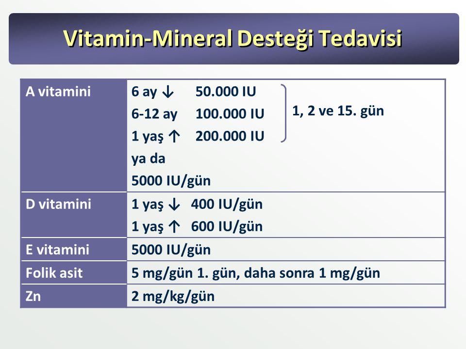 Vitamin-Mineral Desteği Tedavisi