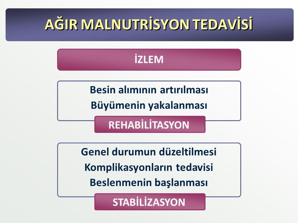 AĞIR MALNUTRİSYON TEDAVİSİ