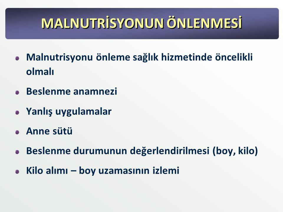 MALNUTRİSYONUN ÖNLENMESİ