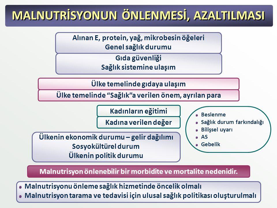 MALNUTRİSYONUN ÖNLENMESİ, AZALTILMASI
