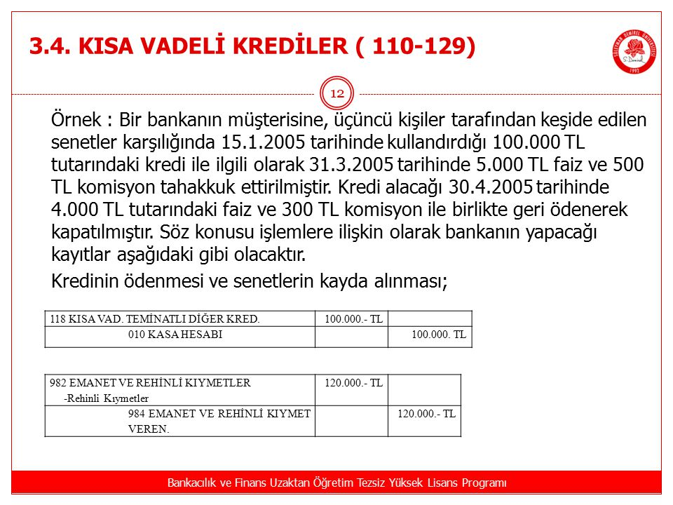 3.4. KISA VADELİ KREDİLER ( 110-129)