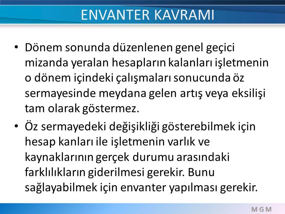 ENVANTER KAVRAMI