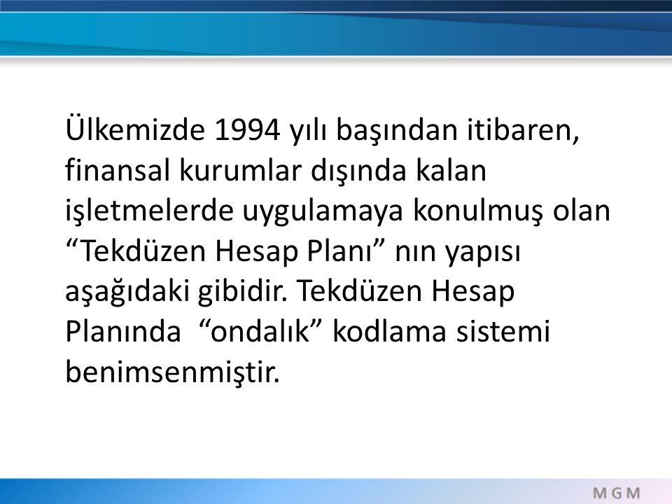 Ülkemizde 1994 yılı başından itibaren, finansal kurumlar dışında kalan işletmelerde uygulamaya konulmuş olan Tekdüzen Hesap Planı nın yapısı aşağıdaki gibidir.