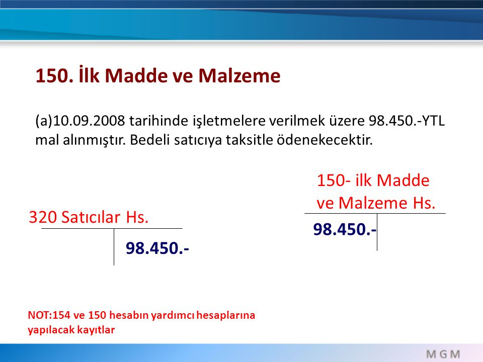 150. İlk Madde ve Malzeme 150- ilk Madde ve Malzeme Hs.
