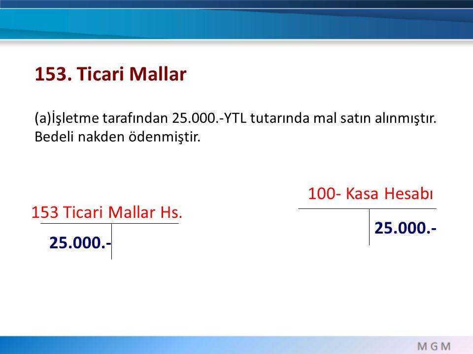 153. Ticari Mallar 100- Kasa Hesabı 153 Ticari Mallar Hs. 25.000.-