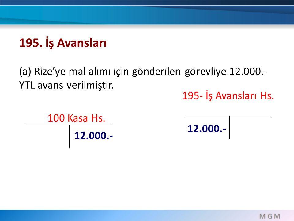195. İş Avansları (a) Rize'ye mal alımı için gönderilen görevliye 12.000.-YTL avans verilmiştir. 195- İş Avansları Hs.