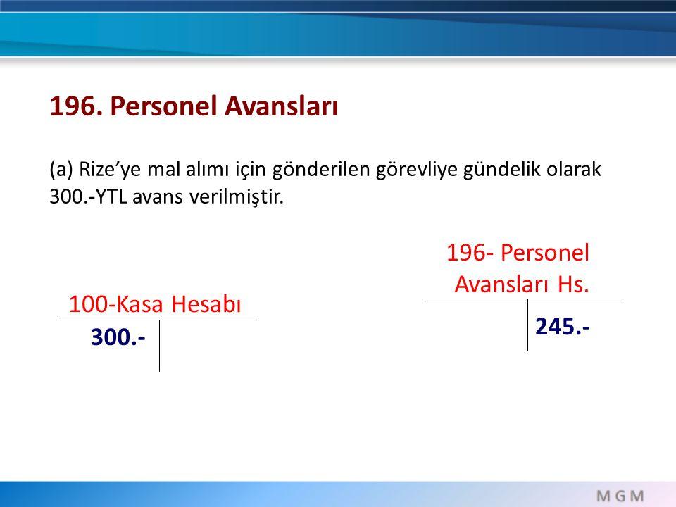 196. Personel Avansları 196- Personel Avansları Hs. 100-Kasa Hesabı