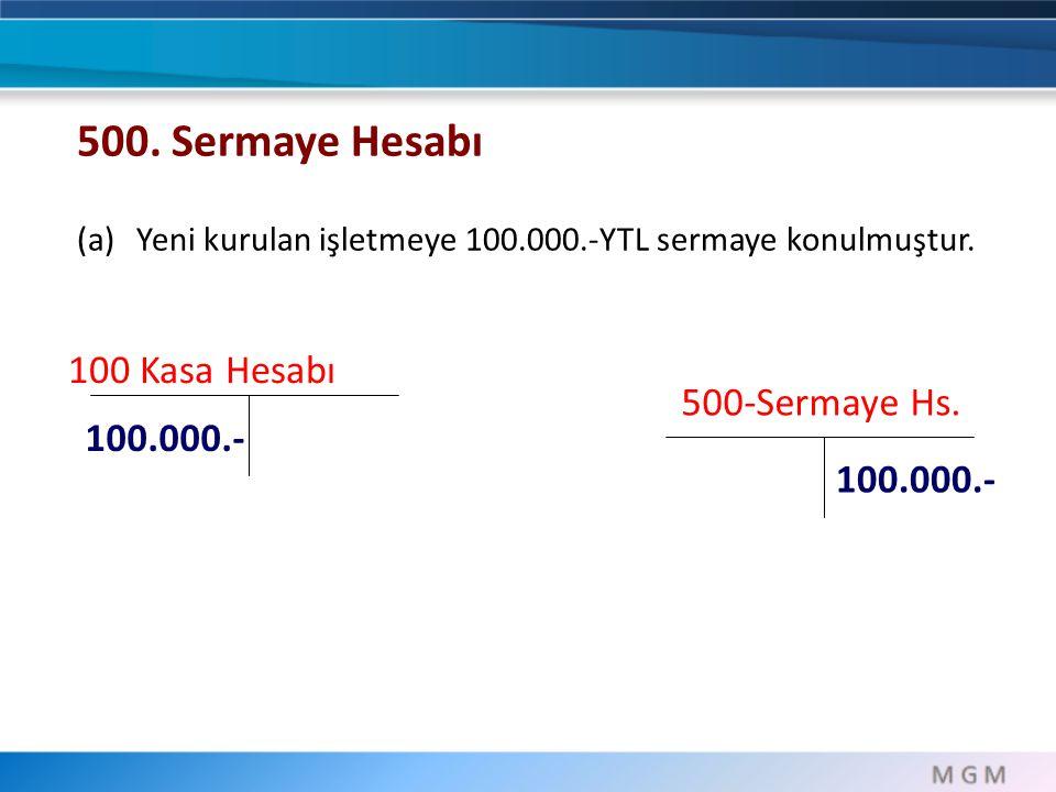 500. Sermaye Hesabı 100 Kasa Hesabı 500-Sermaye Hs. 100.000.-