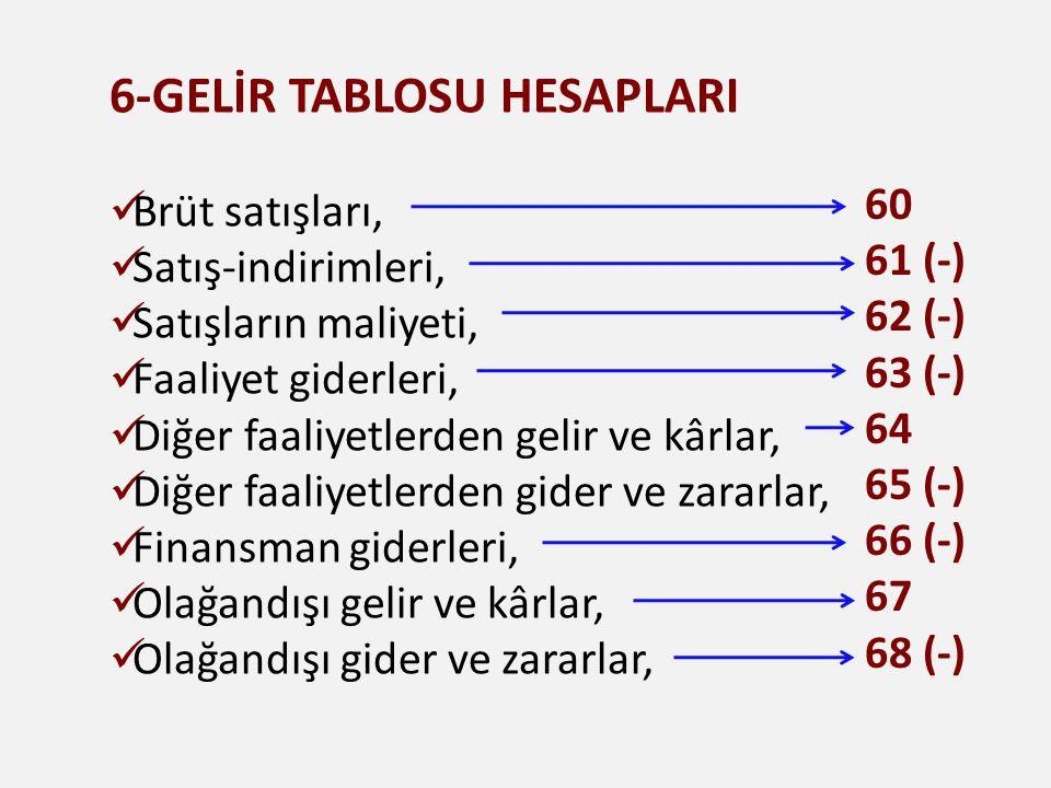 6-GELİR TABLOSU HESAPLARI