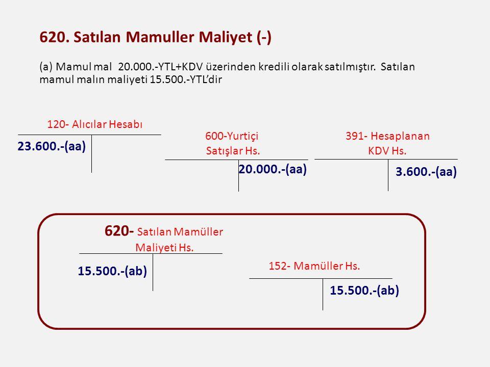 620. Satılan Mamuller Maliyet (-) (a) Mamul mal 20. 000