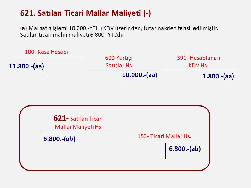 621. Satılan Ticari Mallar Maliyeti (-) (a) Mal satış işlemi 10. 000
