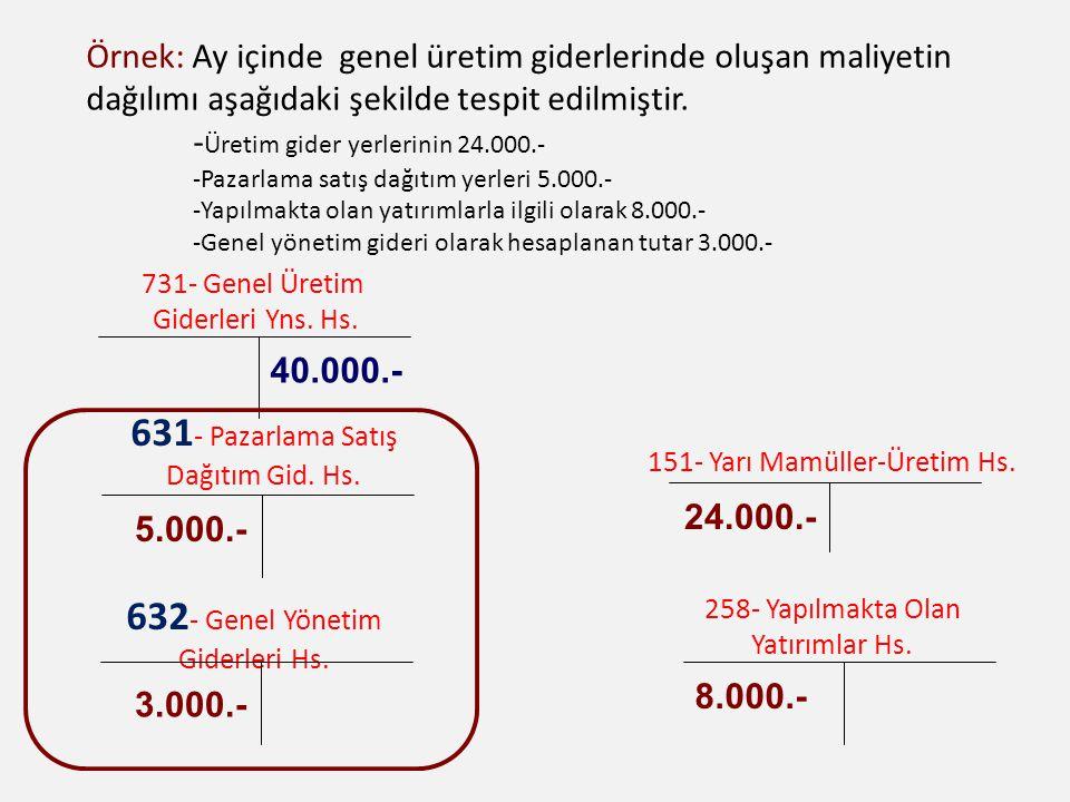 151- Yarı Mamüller-Üretim Hs.
