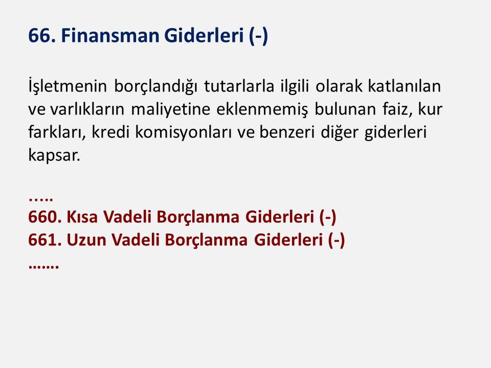 66. Finansman Giderleri (-)