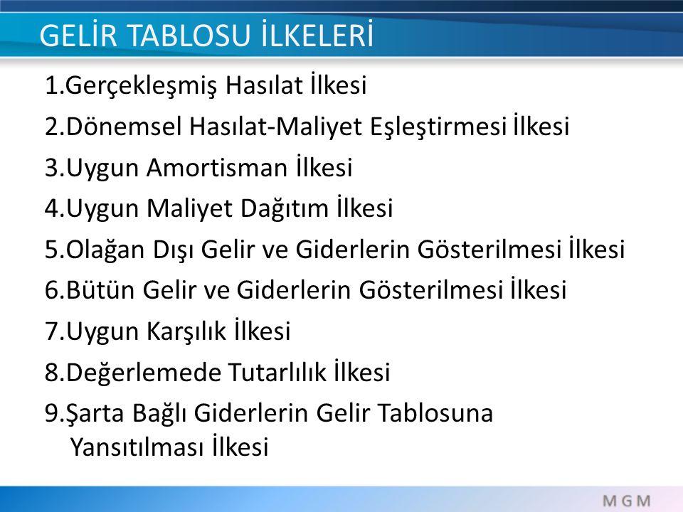 GELİR TABLOSU İLKELERİ