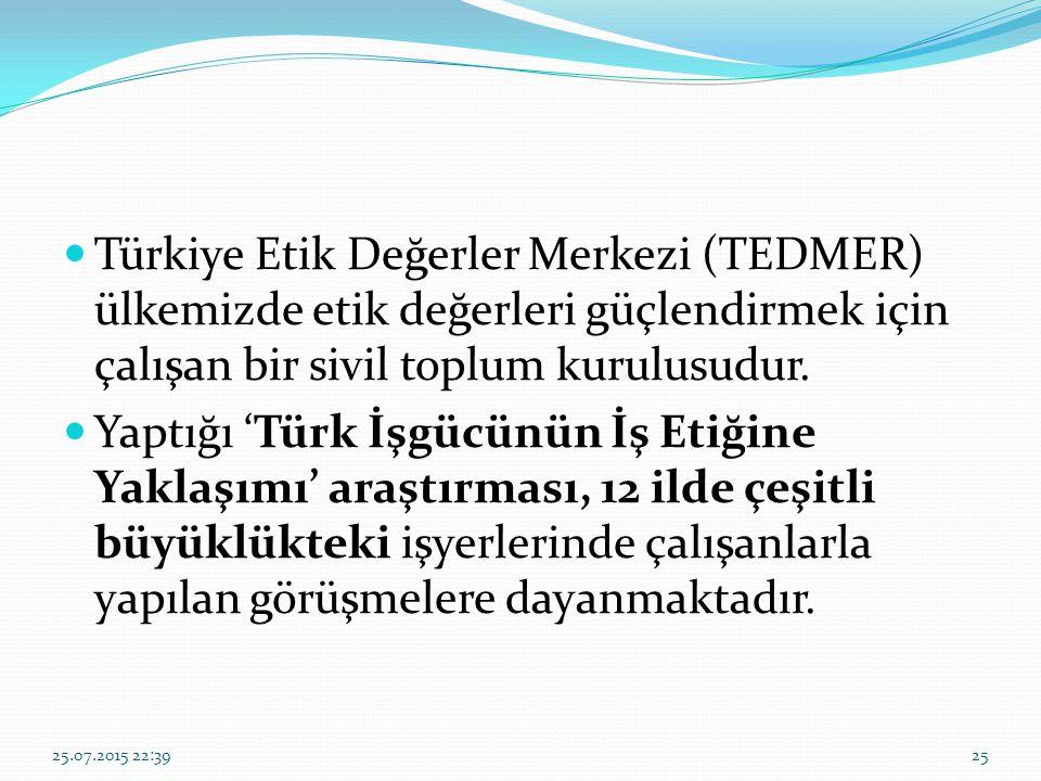 Türkiye Etik Değerler Merkezi (TEDMER) ülkemizde etik değerleri güçlendirmek için çalışan bir sivil toplum kurulusudur.
